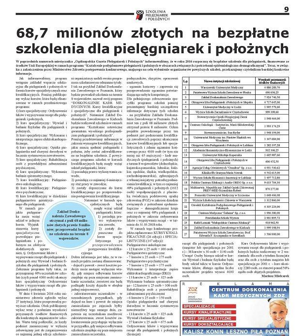 Kwietniowe wydanie miesięcznika Ogólnopolskiej Gazety Pielęgniarek i Położnych: Zakład Doskonalenia Zawodowego otrzymał z puli 68 milionów złotych prawie 8 milionów; przeprowadzi bezpłatne szkolenia dla pielęgniarek i położnych na terenie 8 województw.
