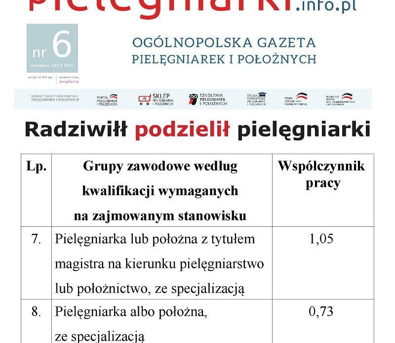 """Artykuł redakcyjny z najbliższego wydania miesięcznika branżowego pielegniarki.info.pl – """"Pielęgniarek dodatki brutto brutto po nowemu…""""."""