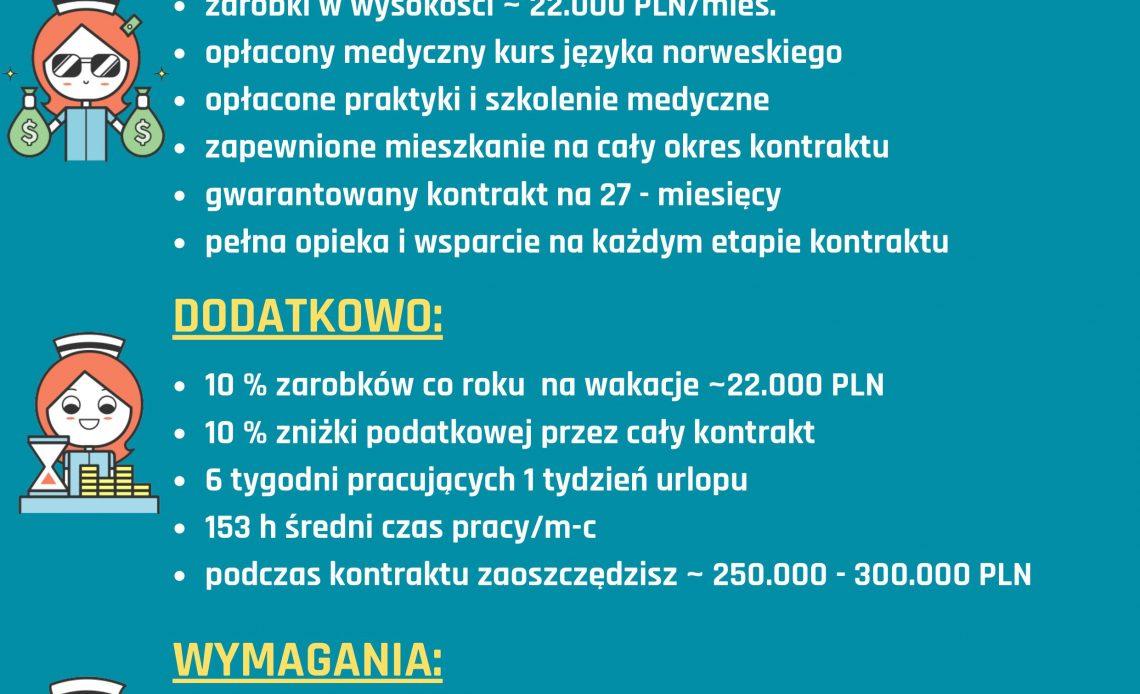 Jak zarabiać 22 000 PLN pracując jako pielęgniarka? Sprawdź…