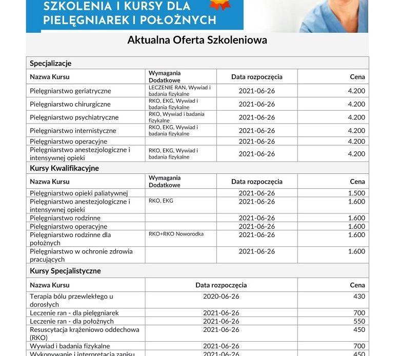 Oferta szkoleń i kursów dla pielęgniarek.